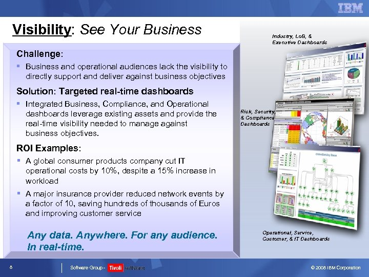 Visibility: See Your Business Industry, Lo. B, & Executive Dashboards Challenge: § Business and