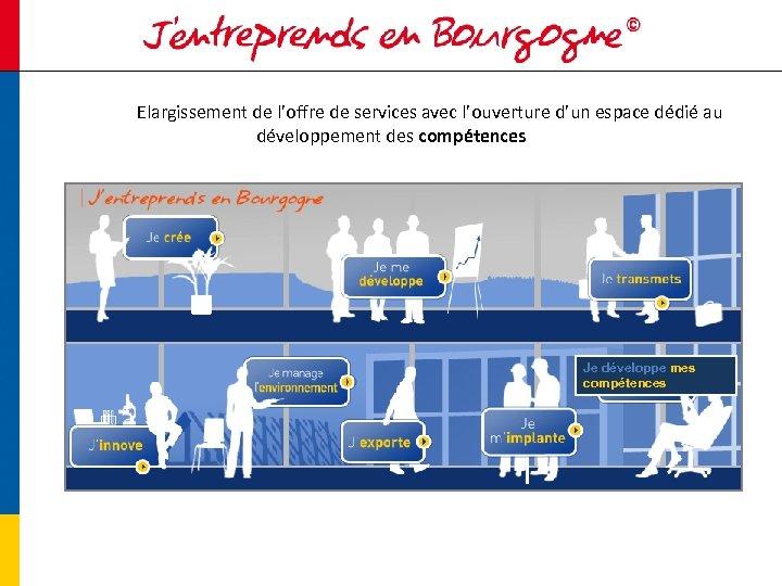 Elargissement de l'offre de services avec l'ouverture d'un espace dédié au développement des compétences