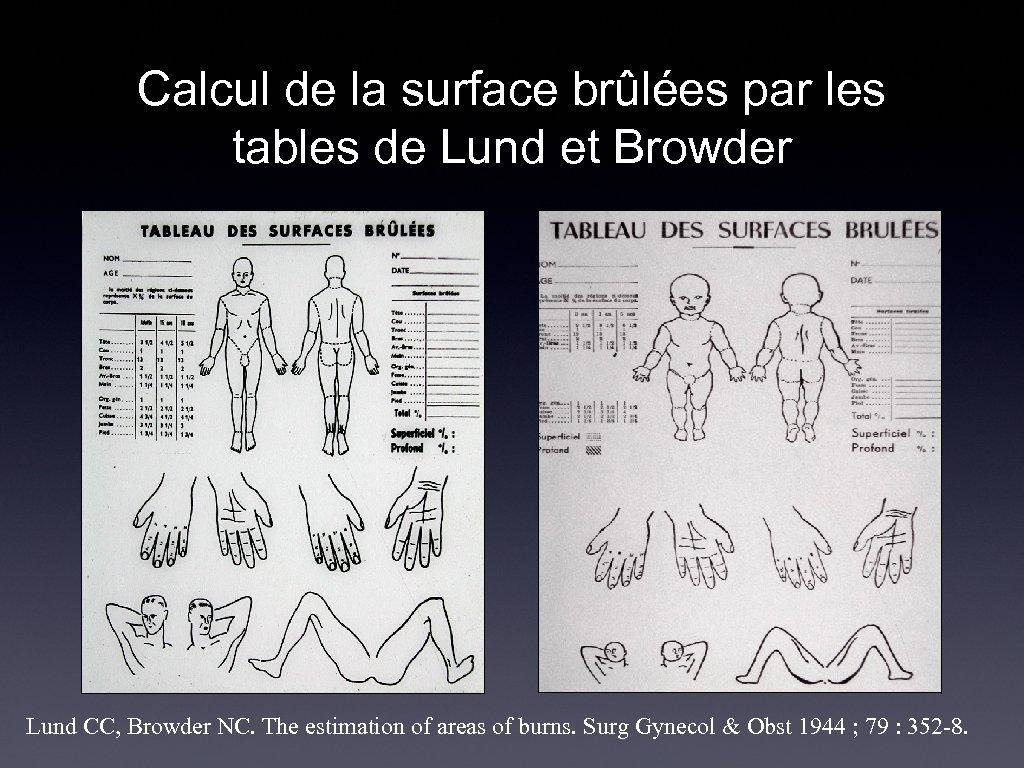 Calcul de la surface brûlées par les tables de Lund et Browder Lund CC,