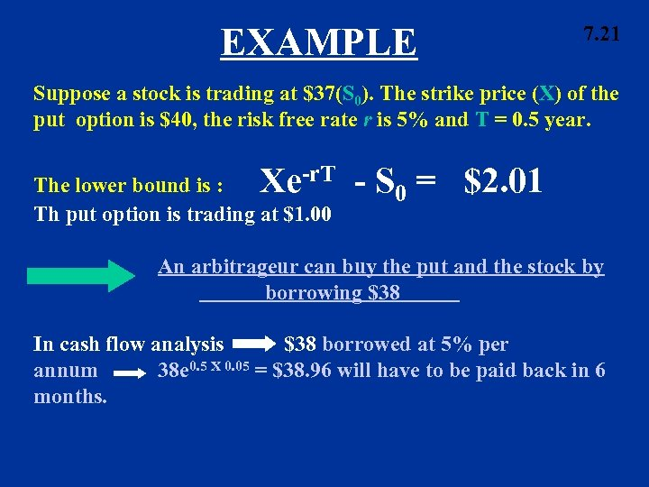 EXAMPLE 7. 21 Suppose a stock is trading at $37(S 0). The strike price
