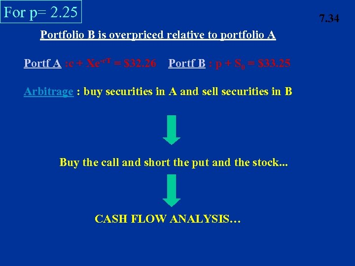 For p= 2. 25 7. 34 Portfolio B is overpriced relative to portfolio A
