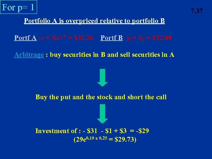 For p= 1 7. 37 Portfolio A is overpriced relative to portfolio B Portf