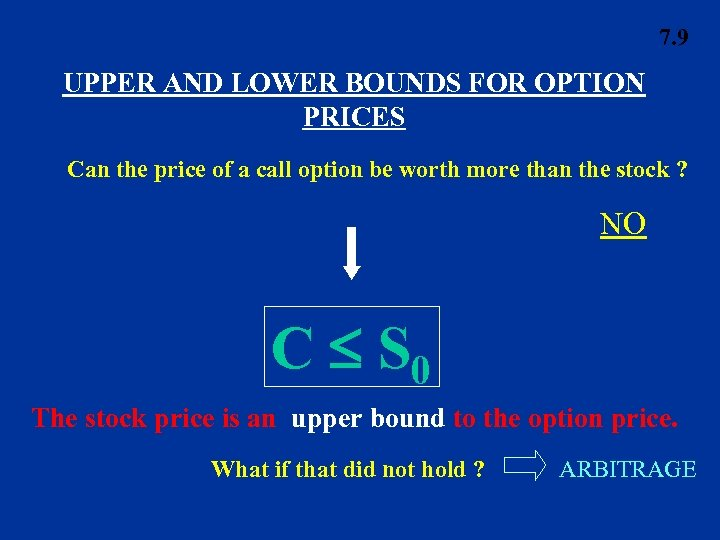 7. 9 UPPER AND LOWER BOUNDS FOR OPTION PRICES Can the price of a
