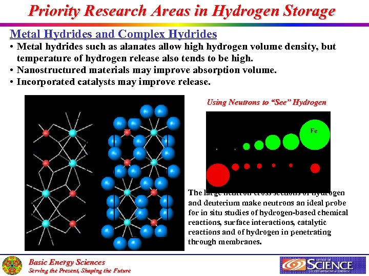 Priority Research Areas in Hydrogen Storage Metal Hydrides and Complex Hydrides • Metal hydrides