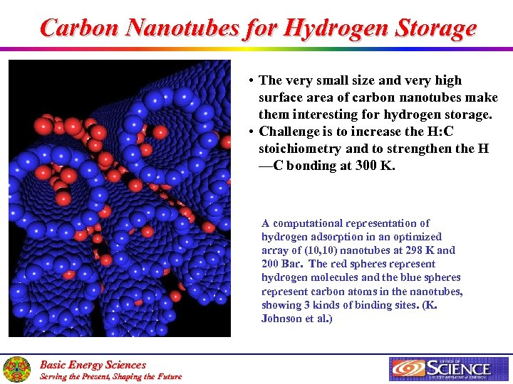 Carbon Nanotubes for Hydrogen Storage • The very small size and very high surface