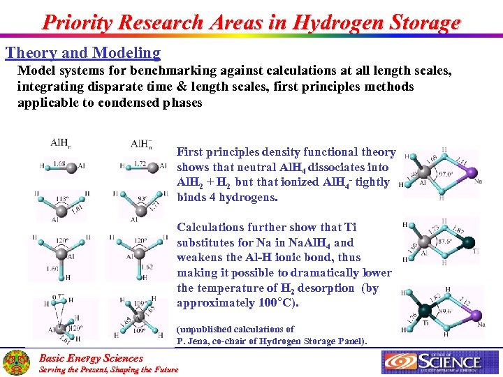 Priority Research Areas in Hydrogen Storage Theory and Modeling Model systems for benchmarking against