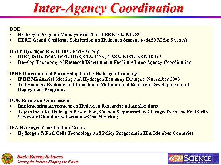 Inter-Agency Coordination DOE • Hydrogen Program Management Plan- EERE, FE, NE, SC • EERE