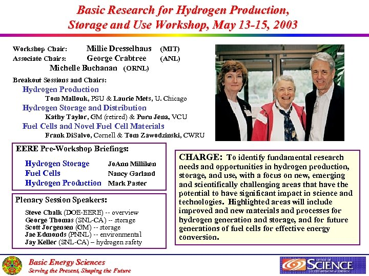 Basic Research for Hydrogen Production, Storage and Use Workshop, May 13 -15, 2003 Millie