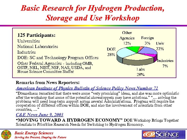 Basic Research for Hydrogen Production, Storage and Use Workshop 125 Participants: Universities National Laboratories