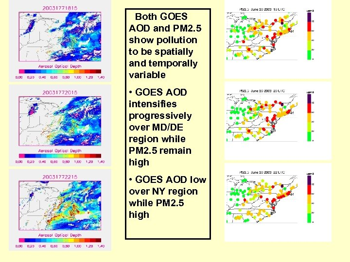 • Both GOES AOD and PM 2. 5 show pollution to be spatially