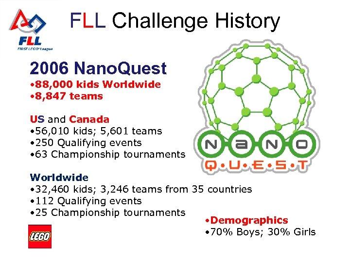 FLL Challenge History 2006 Nano. Quest • 88, 000 kids Worldwide • 8, 847