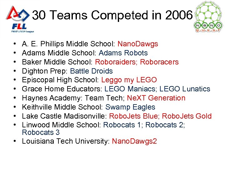 30 Teams Competed in 2006 • • • A. E. Phillips Middle School: Nano.