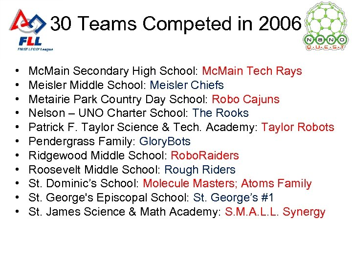 30 Teams Competed in 2006 • • • Mc. Main Secondary High School: Mc.