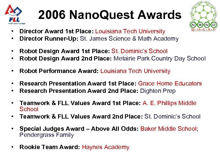 2006 Nano. Quest Awards • Director Award 1 st Place: Louisiana Tech University •