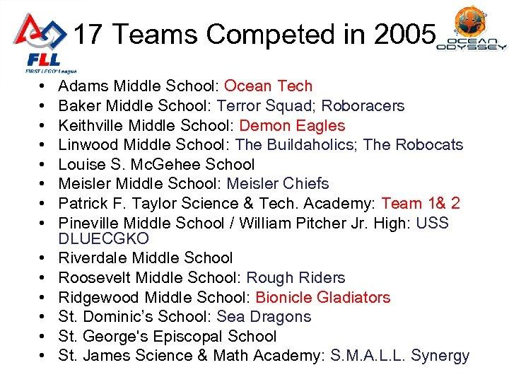 17 Teams Competed in 2005 • • • • Adams Middle School: Ocean Tech