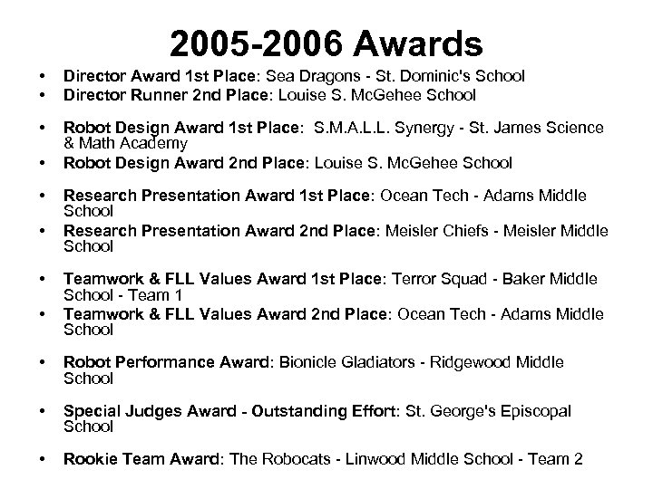2005 -2006 Awards • • Director Award 1 st Place: Sea Dragons - St.