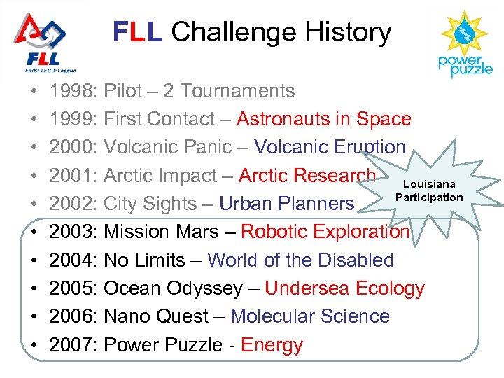 FLL Challenge History • • • 1998: Pilot – 2 Tournaments 1999: First Contact