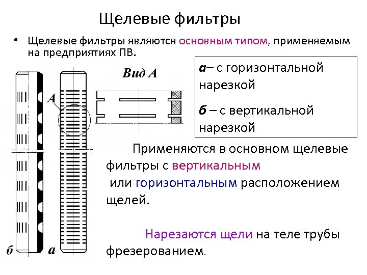 Щелевые фильтры • Щелевые фильтры являются основным типом, применяемым на предприятиях ПВ. а– с