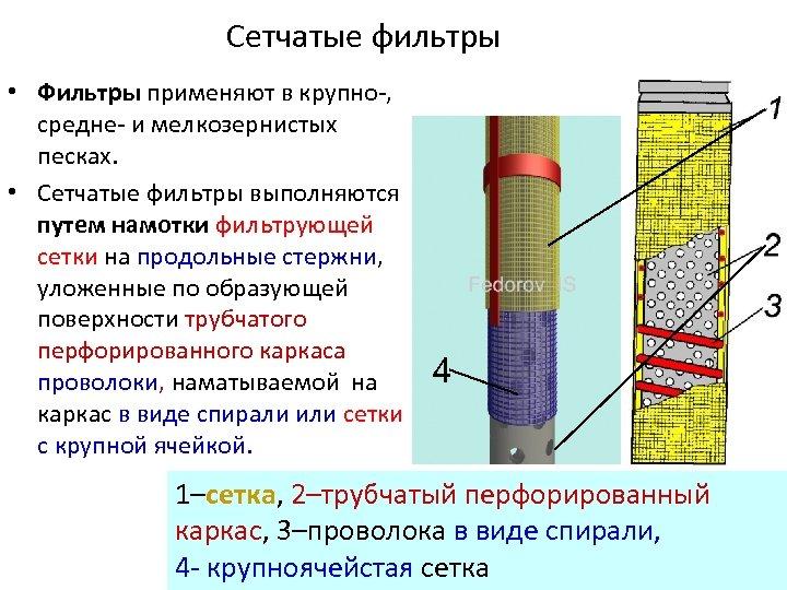 Сетчатые фильтры • Фильтры применяют в крупно-, средне- и мелкозернистых песках. • Сетчатые фильтры