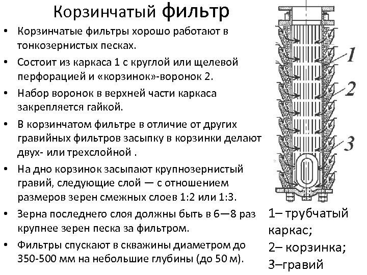 Корзинчатый фильтр • Корзинчатые фильтры хорошо работают в тонкозернистых песках. • Состоит из каркаса
