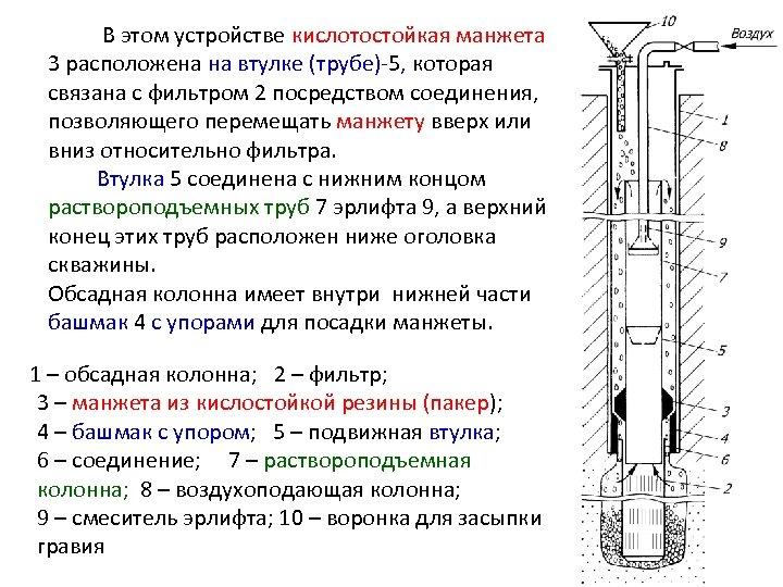 В этом устройстве кислотостойкая манжета 3 расположена на втулке (трубе)-5, которая связана с