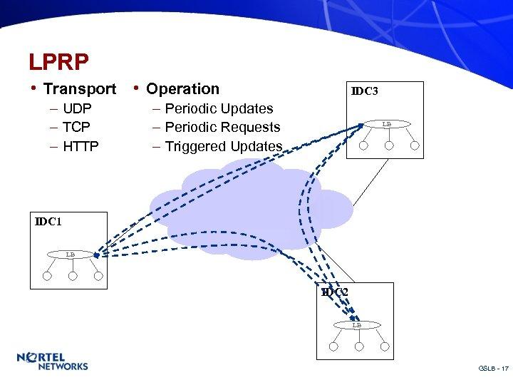 LPRP • Transport • Operation – UDP – TCP – HTTP IDC 3 –