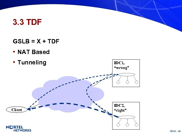 3. 3 TDF GSLB = X + TDF • NAT Based • Tunneling Client