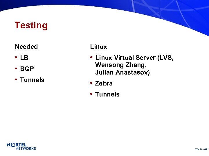 Testing Needed Linux • LB • Linux Virtual Server (LVS, • BGP • Tunnels
