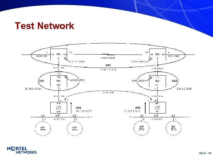 Test Network GSLB - 45