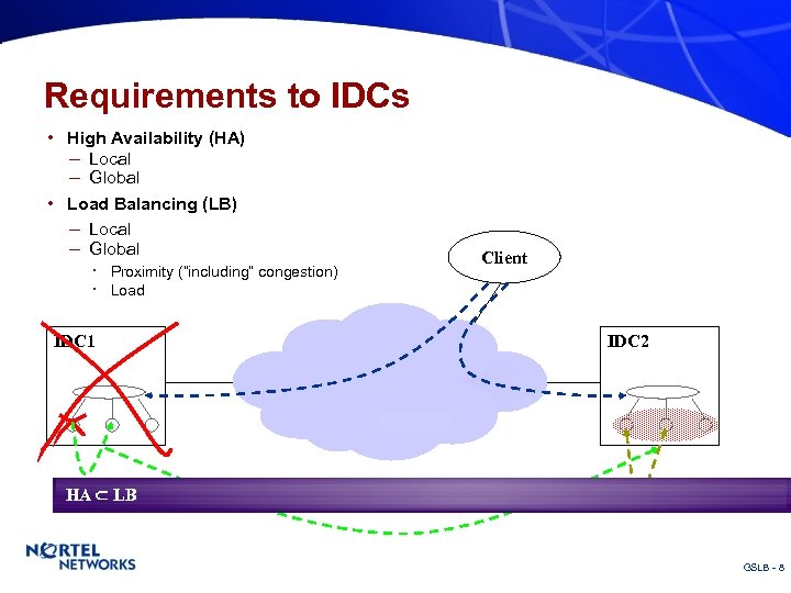 Requirements to IDCs • High Availability (HA) – Local – Global • Load Balancing