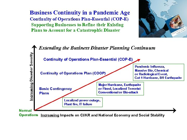 Business Continuity in a Pandemic Age Continuity of Operations Plan-Essential (COP-E) Supporting Businesses to