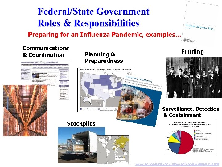 Federal/State Government Roles & Responsibilities Preparing for an Influenza Pandemic, examples… Communications & Coordination