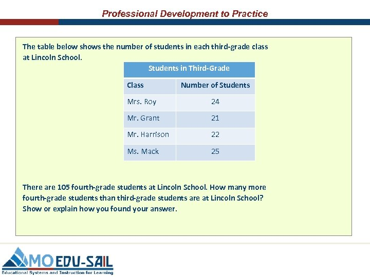 Professional Development to Practice The table below shows the number of students in each