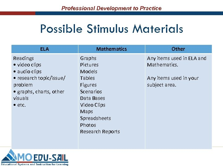 Professional Development to Practice Possible Stimulus Materials ELA Readings • video clips • audio