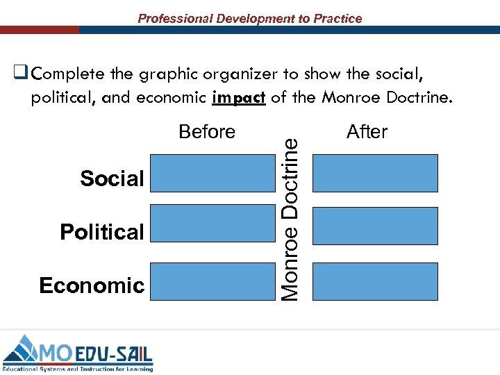 Professional Development to Practice Before Social Political Economic Monroe Doctrine q Complete the graphic