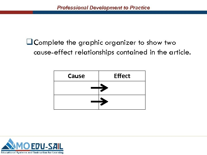 Professional Development to Practice q Complete the graphic organizer to show two cause-effect relationships
