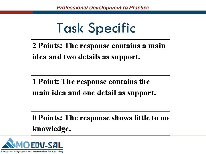 Professional Development to Practice Task Specific 2 Points: The response contains a main idea