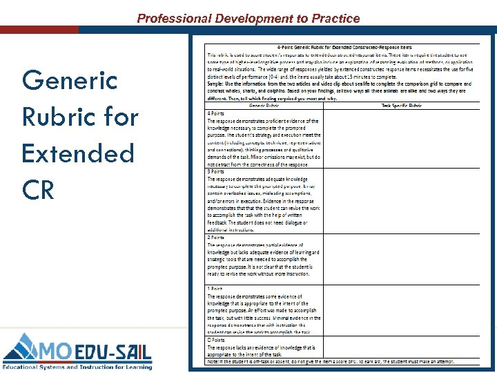 Professional Development to Practice Generic Rubric for Extended CR