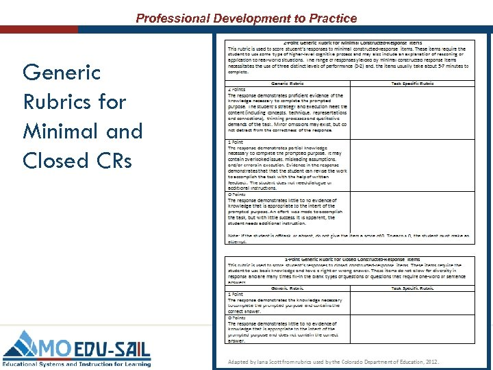 Professional Development to Practice Generic Rubrics for Minimal and Closed CRs