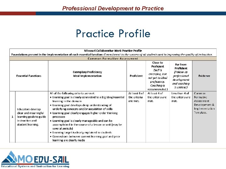 Professional Development to Practice Profile