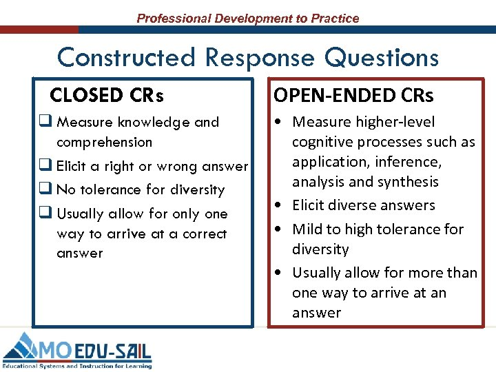 Professional Development to Practice Constructed Response Questions CLOSED CRs q Measure knowledge and comprehension