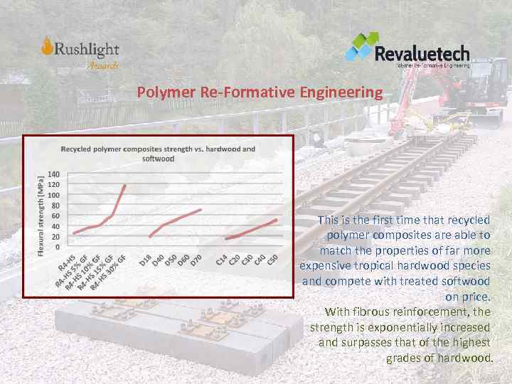 Polymer Re-Formative Engineering This is the first time that recycled polymer composites are able