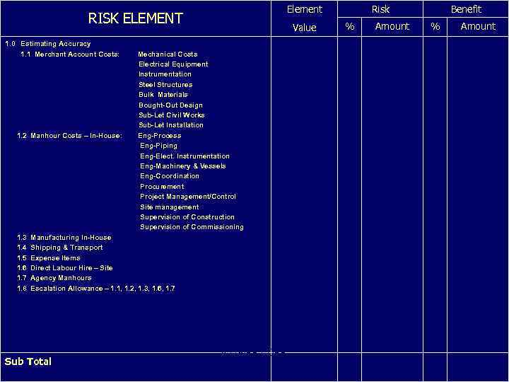 Element RISK ELEMENT 1. 0 Estimating Accuracy 1. 1 Merchant Account Costs: 1. 2