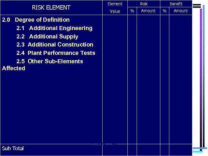 Element RISK ELEMENT Value 2. 0 Degree of Definition 2. 1 Additional Engineering 2.