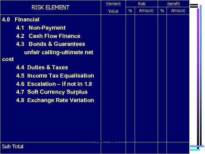 Element RISK ELEMENT Value 4. 0 Financial 4. 1 Non-Payment 4. 2 Cash Flow
