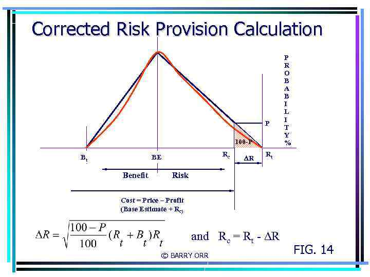 Corrected Risk Provision Calculation P 100 -P Bt Rc BE Benefit R P R