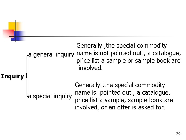 Generally , the special commodity a general inquiry name is not pointed out ,