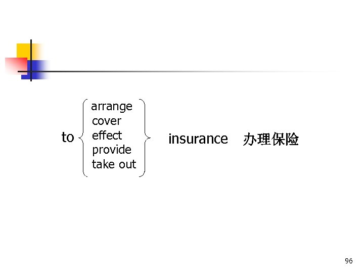 to arrange cover effect provide take out insurance 办理保险 96