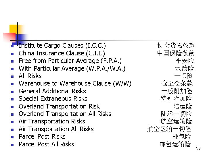 n n n n Institute Cargo Clauses (I. C. C. ) China Insurance Clause