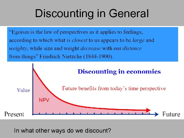 Discounting in General In what other ways do we discount?